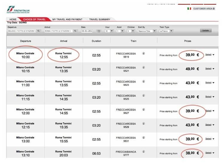 Trenitalia Schedule and Prices